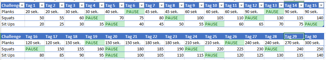 Tabelle_Challenge