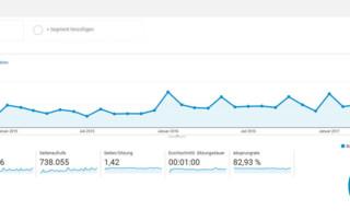 Seitenaufrufe-Google-Analytics
